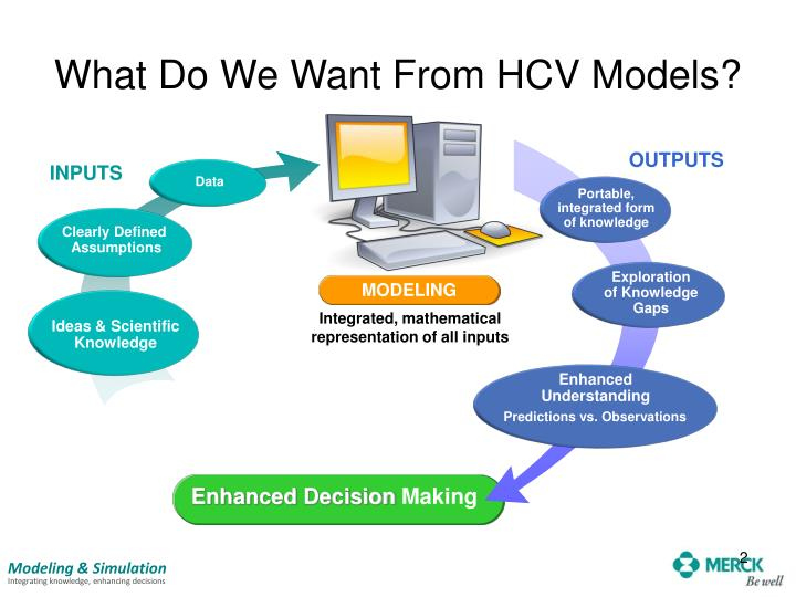 What do we want from hcv models