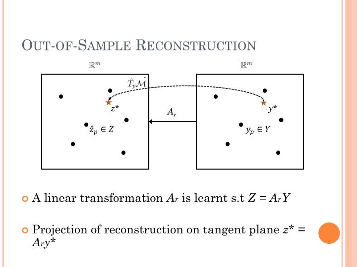 Out-of-Sample Reconstruction