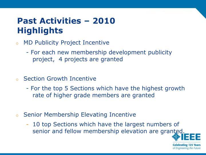 Past Activities – 2010