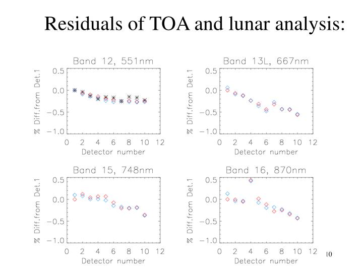 Residuals of TOA and lunar analysis: