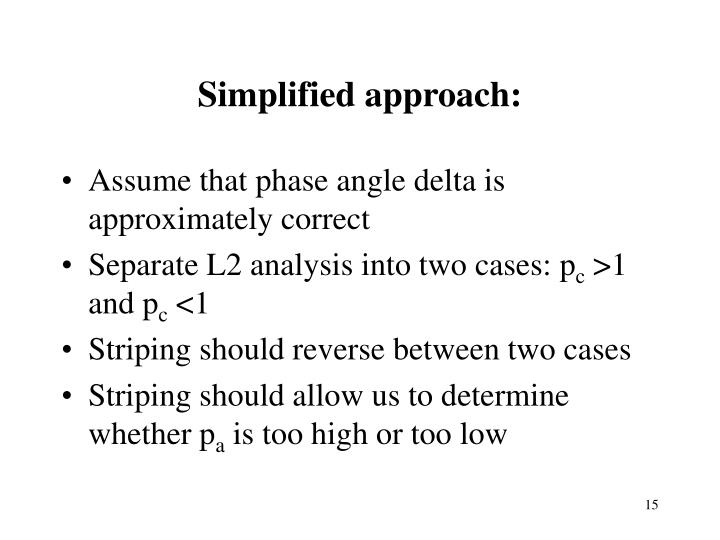 Simplified approach: