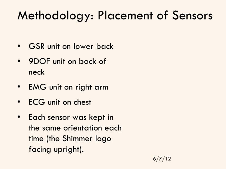Methodology: Placement of Sensors