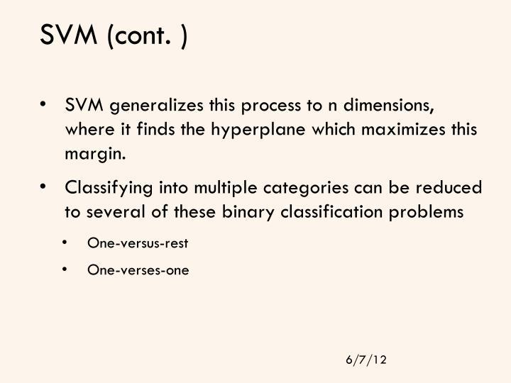 SVM (cont. )