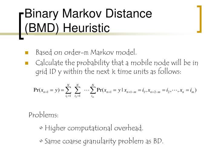 Binary Markov Distance (BMD) Heuristic