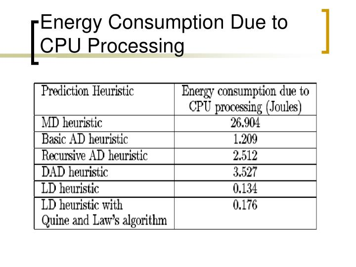 Energy Consumption Due to CPU Processing