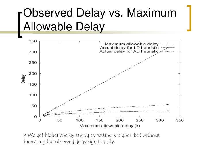 Observed Delay vs. Maximum Allowable Delay