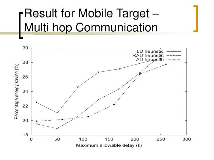 Result for Mobile Target – Multi hop Communication