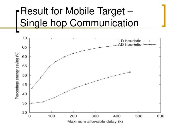 Result for Mobile Target – Single hop Communication