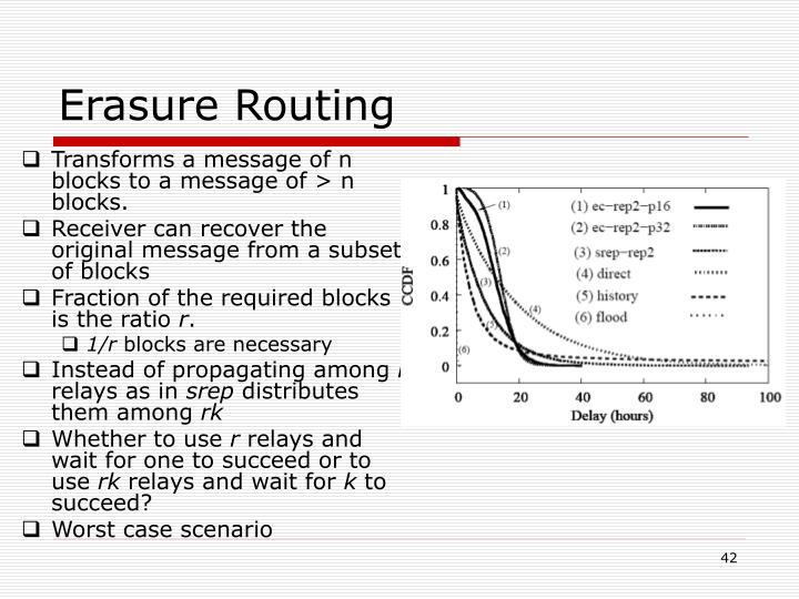 Erasure Routing
