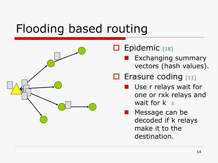 Flooding based routing