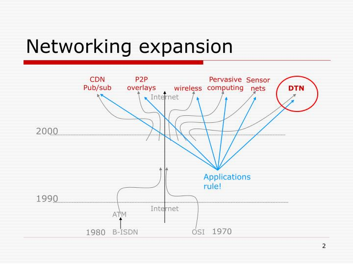 Networking expansion
