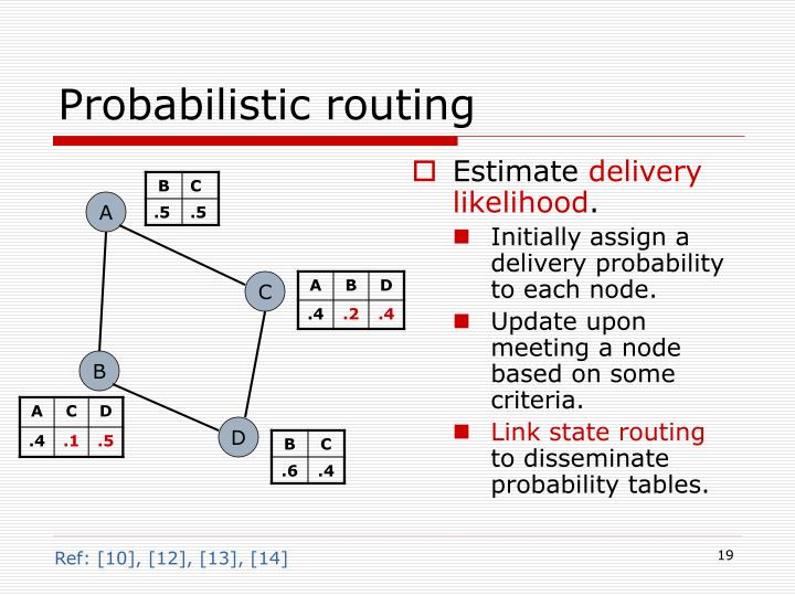 Probabilistic routing