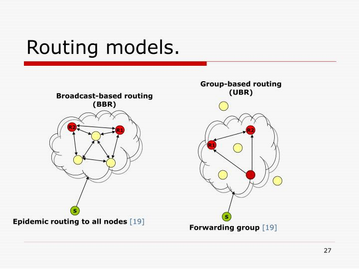 Group-based routing