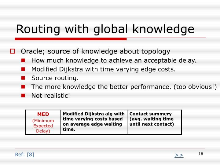 Routing with global knowledge