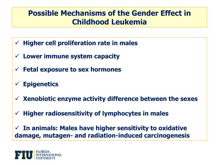 Possible Mechanisms of the Gender Effect in Childhood Leukemia