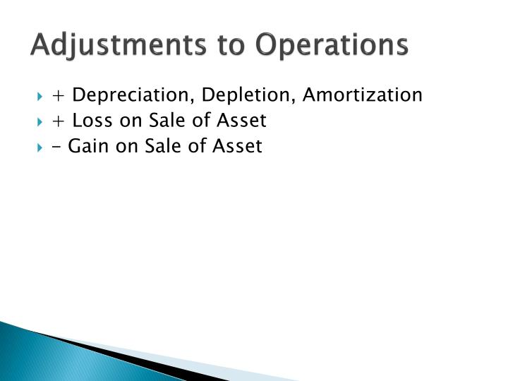 Adjustments to Operations