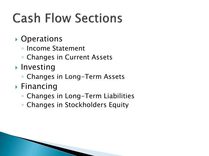 Cash Flow Sections