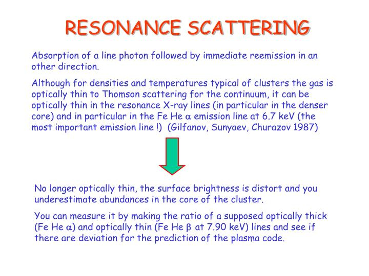 RESONANCE SCATTERING