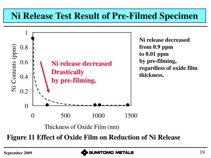 Ni Release Test Result of Pre-Filmed Specimen