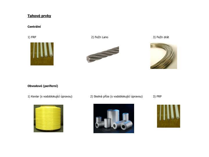 Tahové prvky