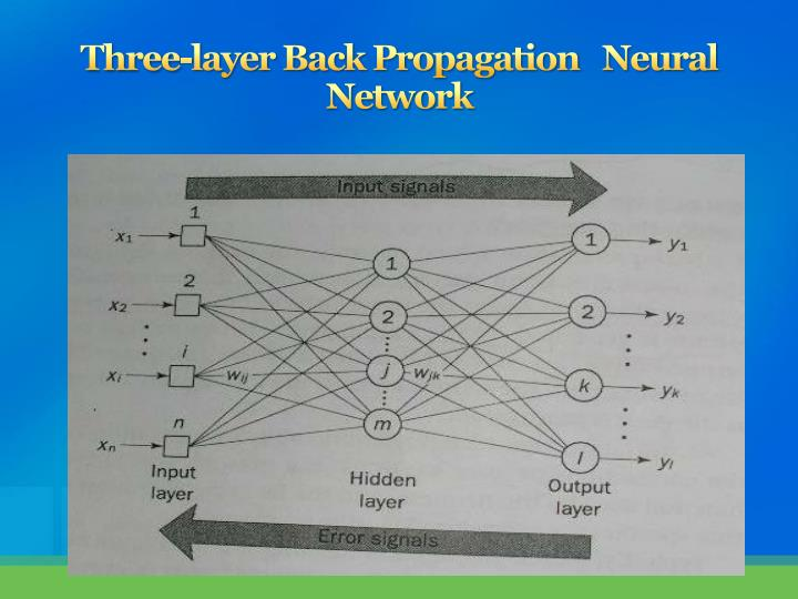 Three-layer Back Propagation   Neural Network
