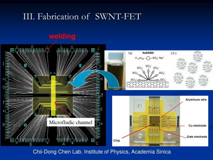 III. Fabrication of  SWNT-FET