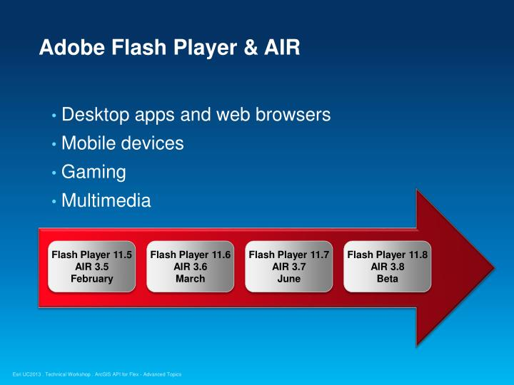 Adobe Flash Player & AIR