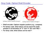 gray code optical shaft encoder