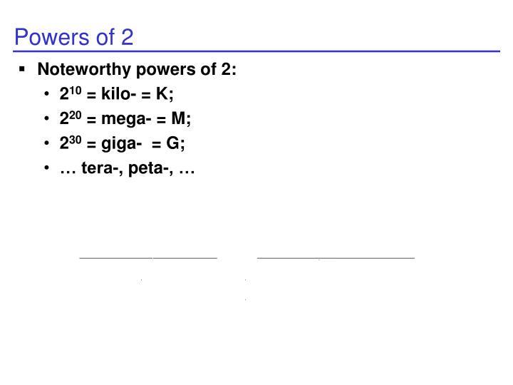Powers of 2
