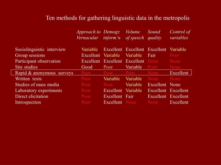 Ten methods for gathering linguistic data in the metropolis