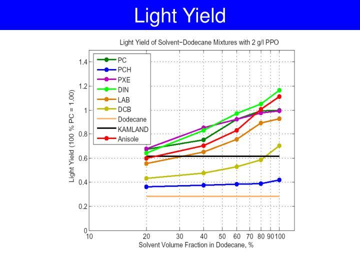 Light Yield