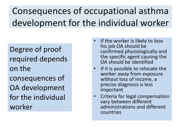 Consequences of occupational asthma development for the individual worker