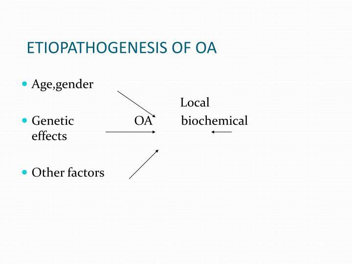 ETIOPATHOGENESIS OF OA