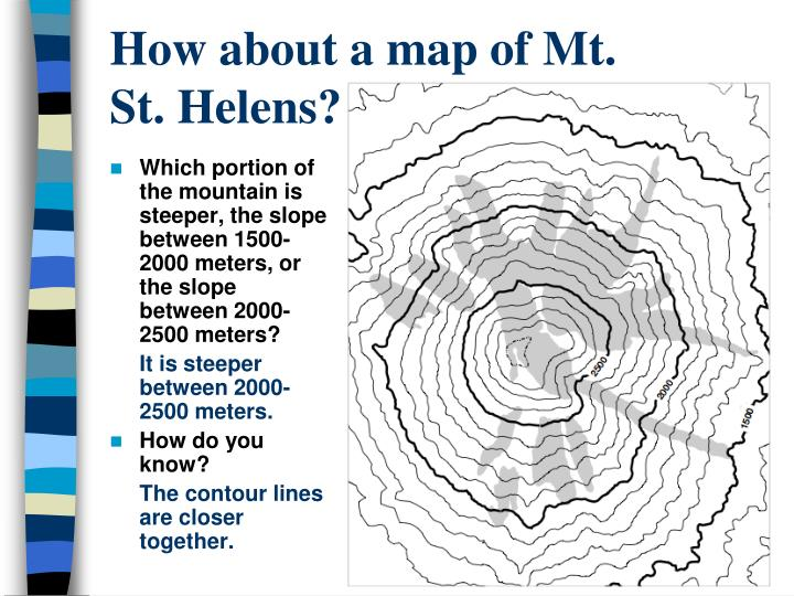 How about a map of Mt.