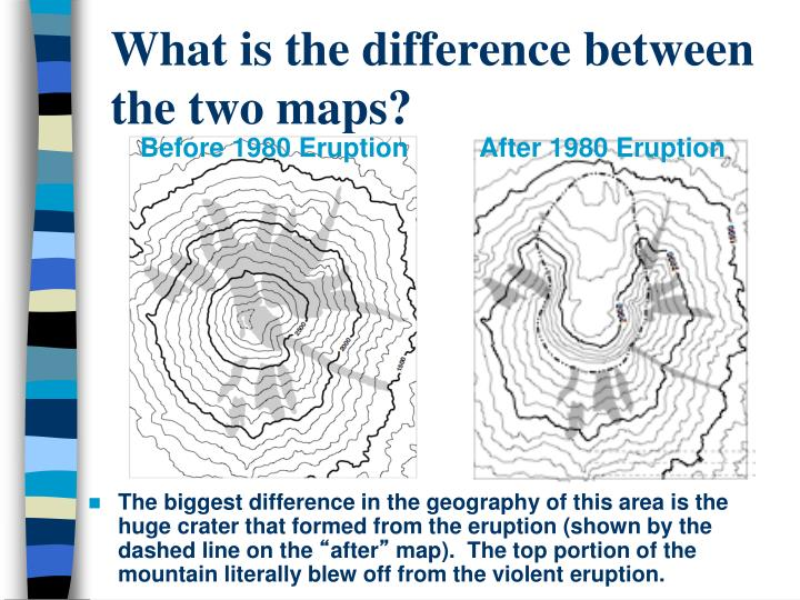 What is the difference between the two maps?