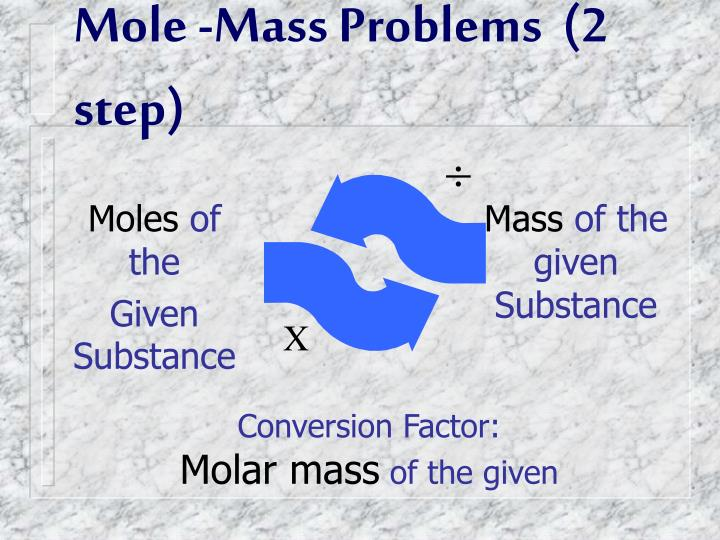 Mole -Mass Problems  (2 step)