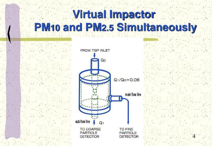 Virtual Impactor