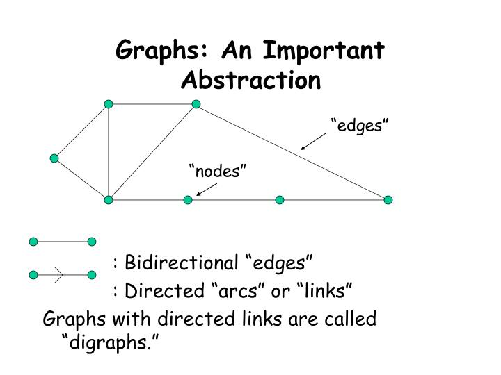 Graphs an important abstraction