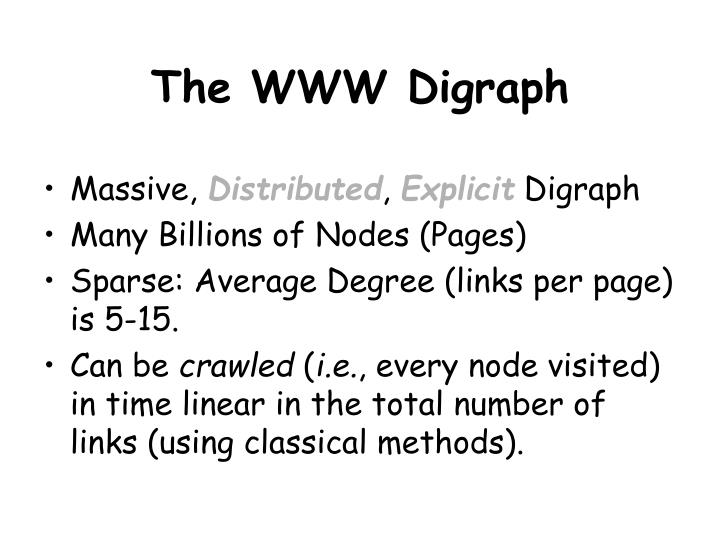 The WWW Digraph