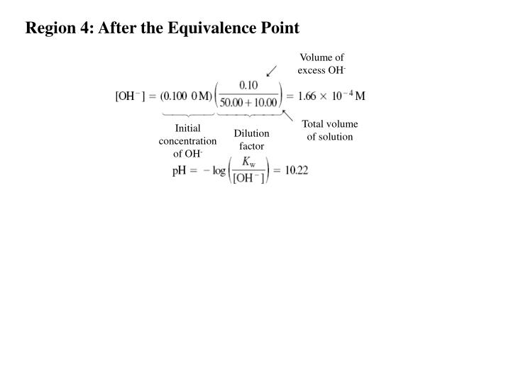 Region 4: After the Equivalence Point