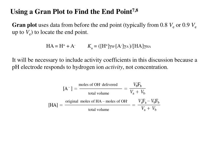 Using a Gran Plot to Find the End Point