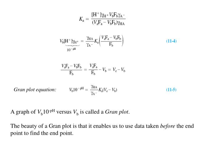 Gran plot equation: