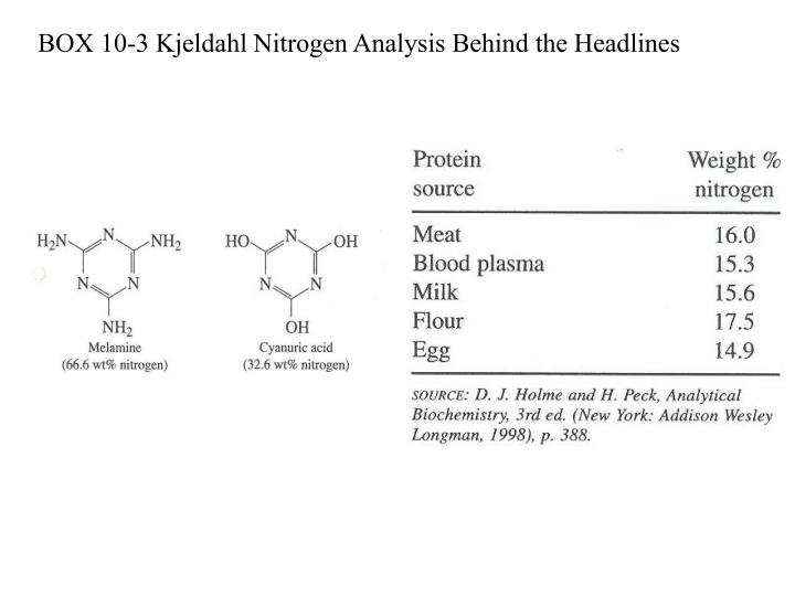 BOX 10-3 Kjeldahl Nitrogen Analysis Behind the Headlines