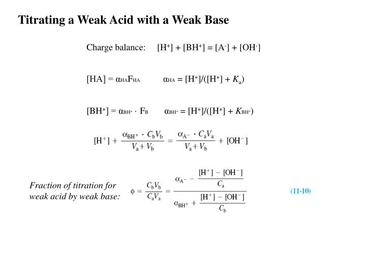 Titrating a Weak Acid with a Weak Base