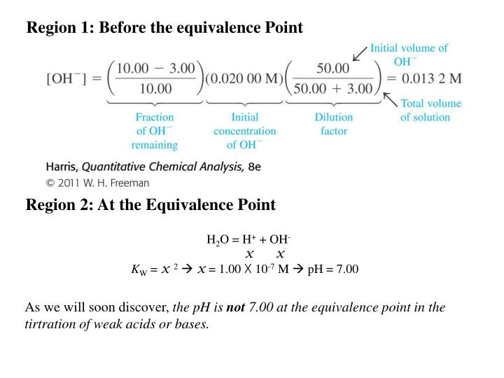 Region 1: Before the equivalence Point