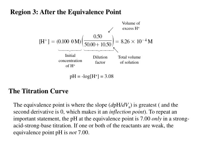 Region 3: After the Equivalence Point