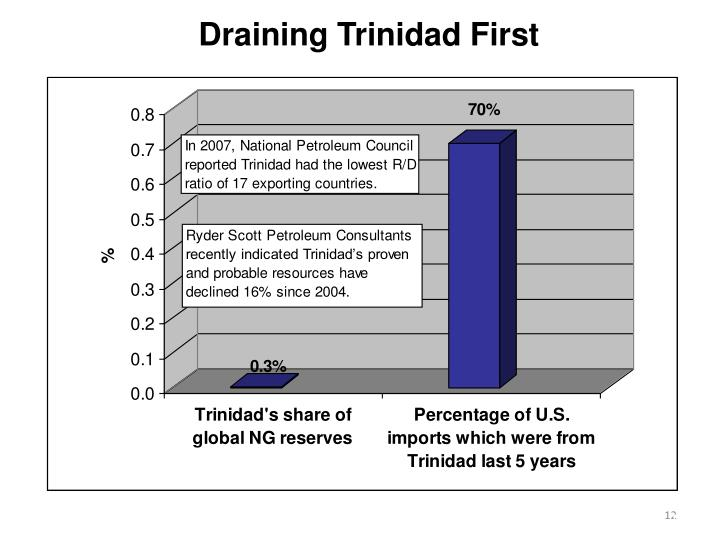 Draining Trinidad First