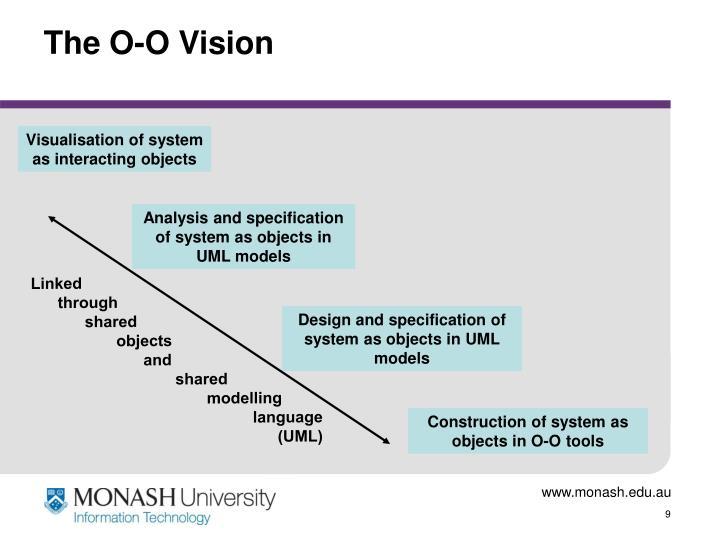 The O-O Vision