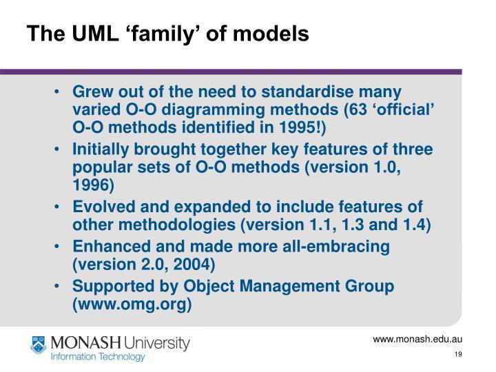 The UML 'family' of models