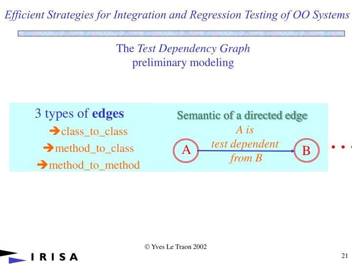 Semantic of a directed edge